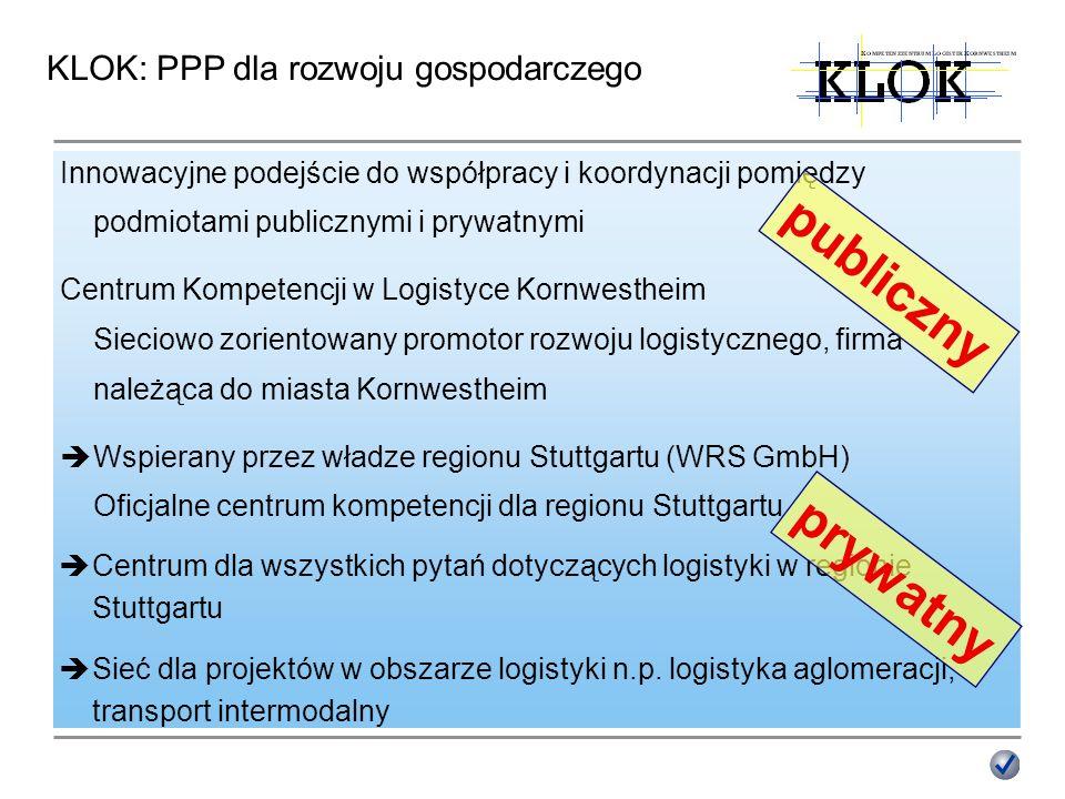 KLOK: PPP dla rozwoju gospodarczego Innowacyjne podejście do współpracy i koordynacji pomiędzy podmiotami publicznymi i prywatnymi Centrum Kompetencji