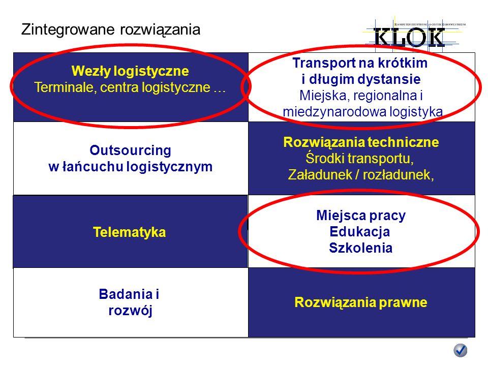 Zintegrowane rozwiązania w następujących obszarach Wezły logistyczne Terminale, centra logistyczne … Outsourcing w łańcuchu logistycznym Telematyka Ba