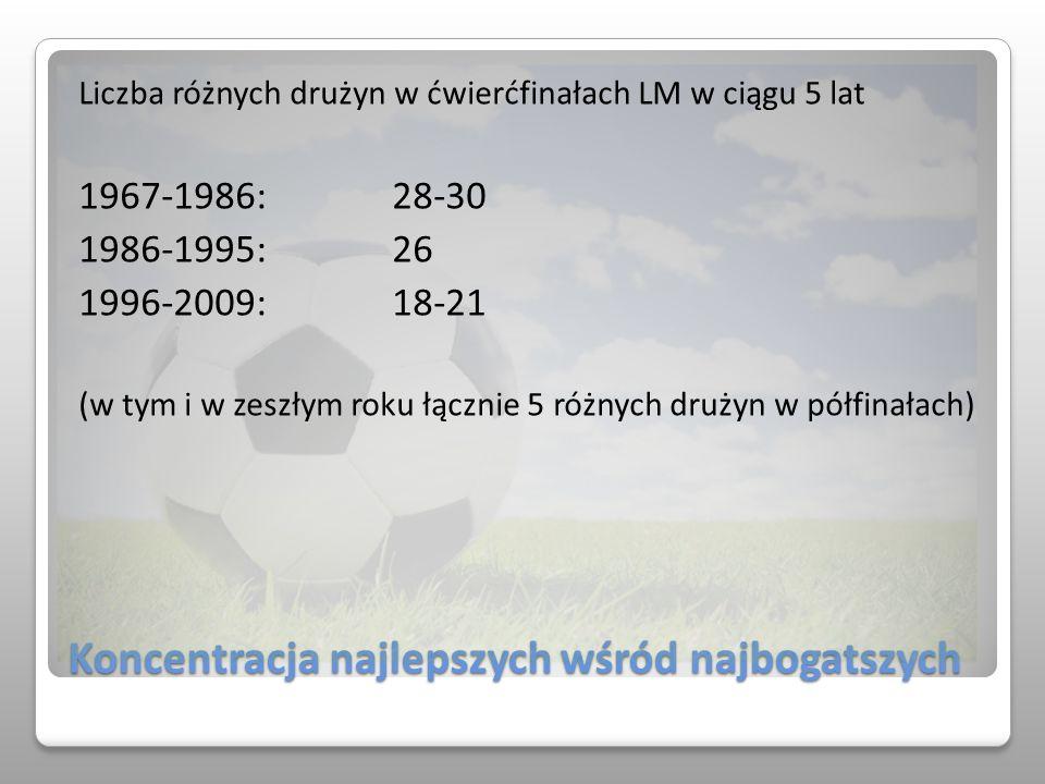 Koncentracja najlepszych wśród najbogatszych Liczba różnych drużyn w ćwierćfinałach LM w ciągu 5 lat 1967-1986: 28-30 1986-1995:26 1996-2009:18-21 (w