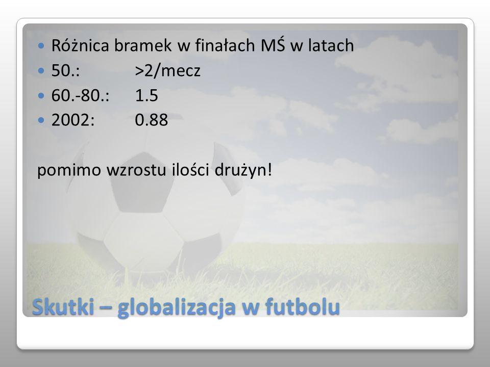 Skutki – globalizacja w futbolu Różnica bramek w finałach MŚ w latach 50.: >2/mecz 60.-80.:1.5 2002:0.88 pomimo wzrostu ilości drużyn!