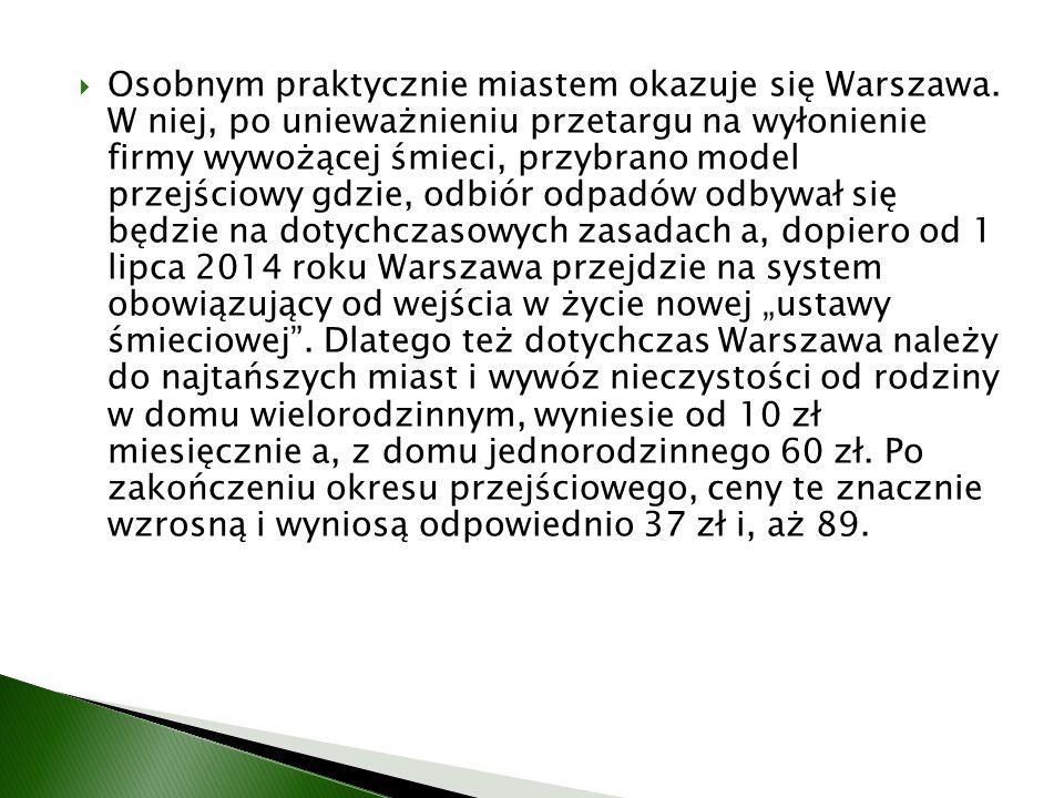 Osobnym praktycznie miastem okazuje się Warszawa.