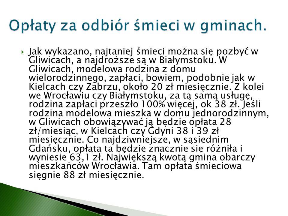 Jak wykazano, najtaniej śmieci można się pozbyć w Gliwicach, a najdroższe są w Białymstoku.