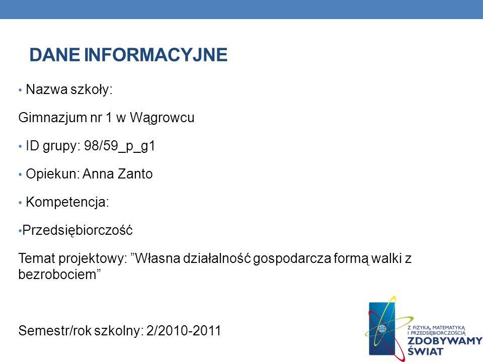DANE INFORMACYJNE Nazwa szkoły: Gimnazjum nr 1 w Wągrowcu ID grupy: 98/59_p_g1 Opiekun: Anna Zanto Kompetencja: Przedsiębiorczość Temat projektowy: Wł