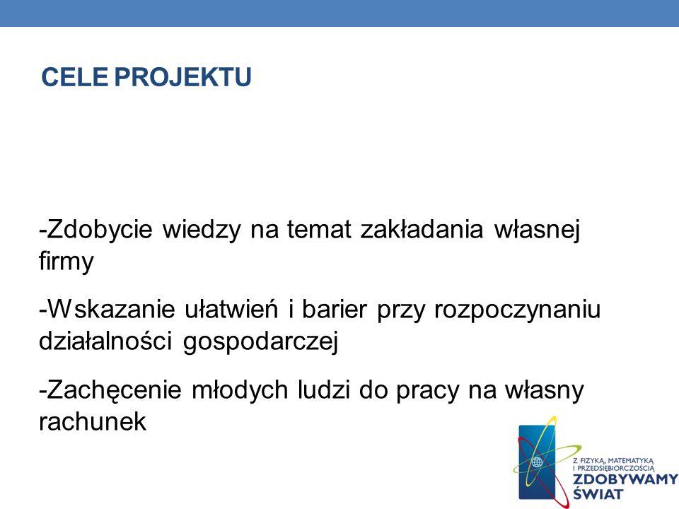 WYWIADY Wywiady z miejscowymi przedsiębiorcami Wywiad z pracownikami Powiatowego Urzędu Pracy w Wągrowcu, których zaprosiliśmy na zajęcia.