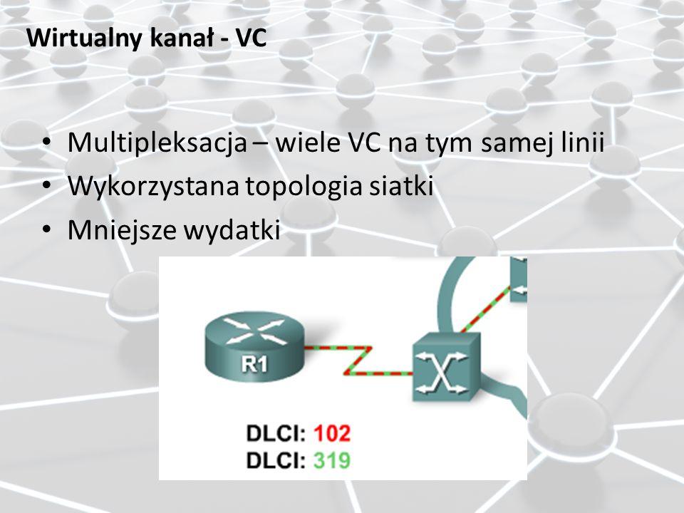 Multipleksacja – wiele VC na tym samej linii Wykorzystana topologia siatki Mniejsze wydatki