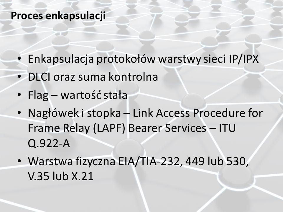 Proces enkapsulacji Enkapsulacja protokołów warstwy sieci IP/IPX DLCI oraz suma kontrolna Flag – wartość stała Nagłówek i stopka – Link Access Procedu