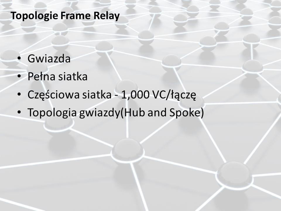 Topologie Frame Relay Gwiazda Pełna siatka Częściowa siatka - 1,000 VC/łączę Topologia gwiazdy(Hub and Spoke)