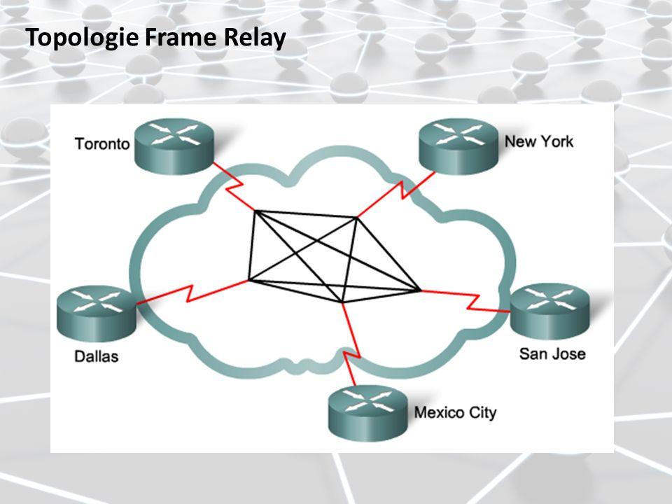 Topologie Frame Relay