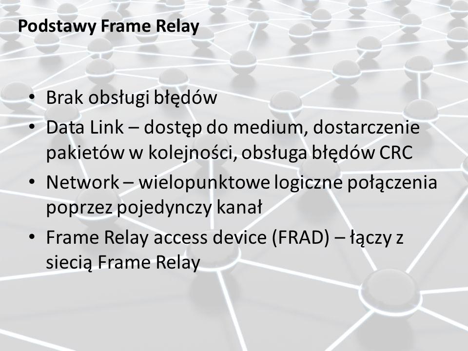 Podstawy Frame Relay Brak obsługi błędów Data Link – dostęp do medium, dostarczenie pakietów w kolejności, obsługa błędów CRC Network – wielopunktowe