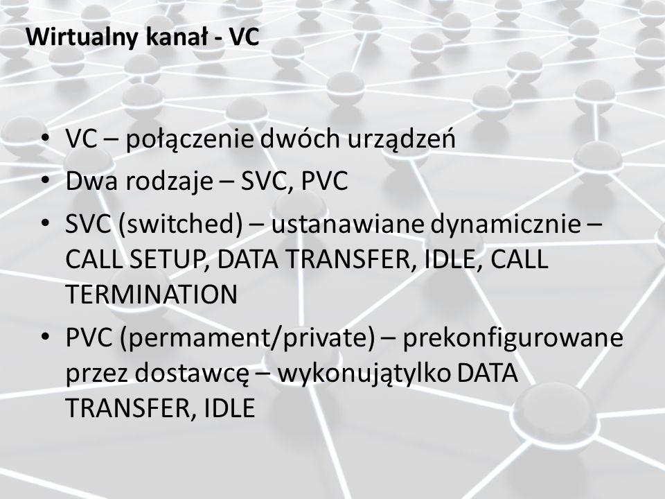 Wirtualny kanał - VC VC – połączenie dwóch urządzeń Dwa rodzaje – SVC, PVC SVC (switched) – ustanawiane dynamicznie – CALL SETUP, DATA TRANSFER, IDLE,