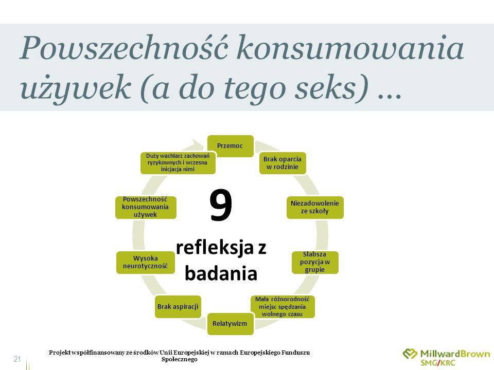 Projekt współfinansowany ze środków Unii Europejskiej w ramach Europejskiego Funduszu Społecznego 21 Powszechność konsumowania używek (a do tego seks)
