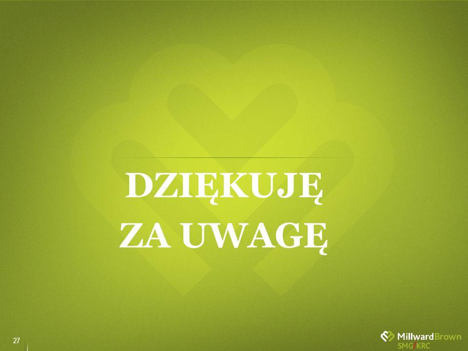 27 DZIĘKUJĘ ZA UWAGĘ