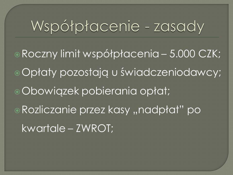 Roczny limit współpłacenia – 5.000 CZK; Opłaty pozostają u świadczeniodawcy; Obowiązek pobierania opłat; Rozliczanie przez kasy nadpłat po kwartale – ZWROT;