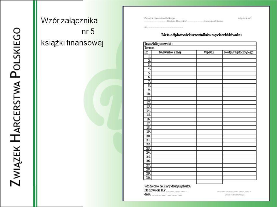Plan i sprawozdanie Książka finansowa przewidziana jest na JEDEN rok kalendarzowy.