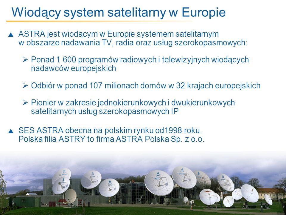 5 March, 2014 / Slide 2 Wiodący system satelitarny w Europie ASTRA jest wiodącym w Europie systemem satelitarnym w obszarze nadawania TV, radia oraz u