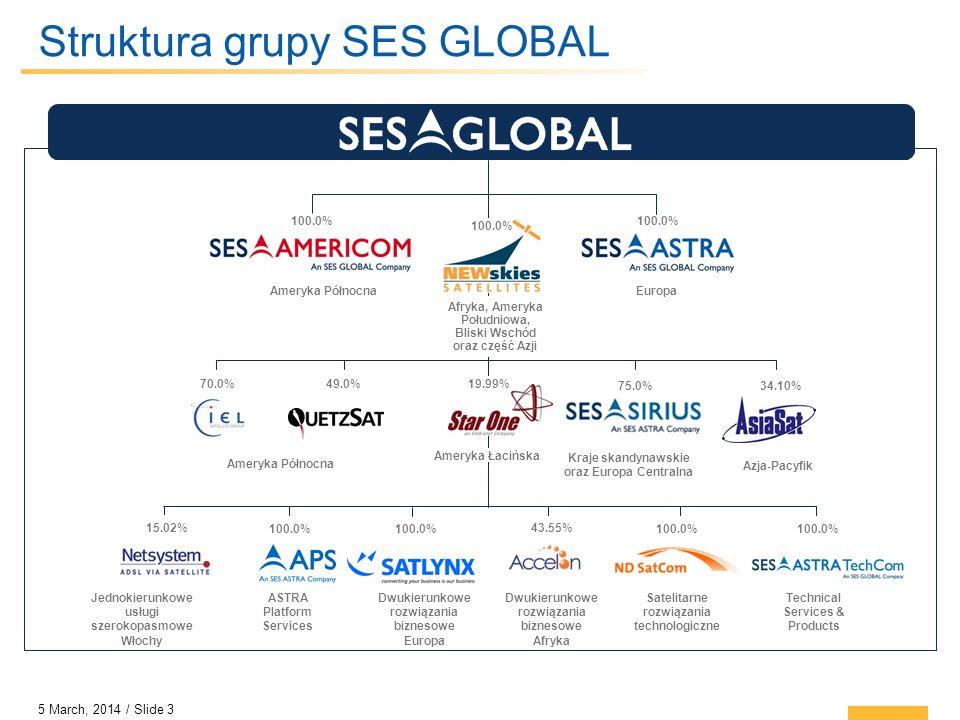 5 March, 2014 / Slide 4 Zasięgi globalne SES ASTRA jest #1 w Europie w obszarze satelitarnego nadawania DTH docierając do ponad 107 mln gospodarstw domowych (łącznie z kablowymi) New Skies Satellites jest wiodącym operatorem satelitarnych usług telekomunikacyjnych dla ponad 250 klientów w 79 krajach SES AMERICOM jest znaczącym operatorem w obszarze dystrybucji satelitarnej dla amerykańskich usług w sieciach kablowych docierając do ponad 80 mln gospodarstw domowych