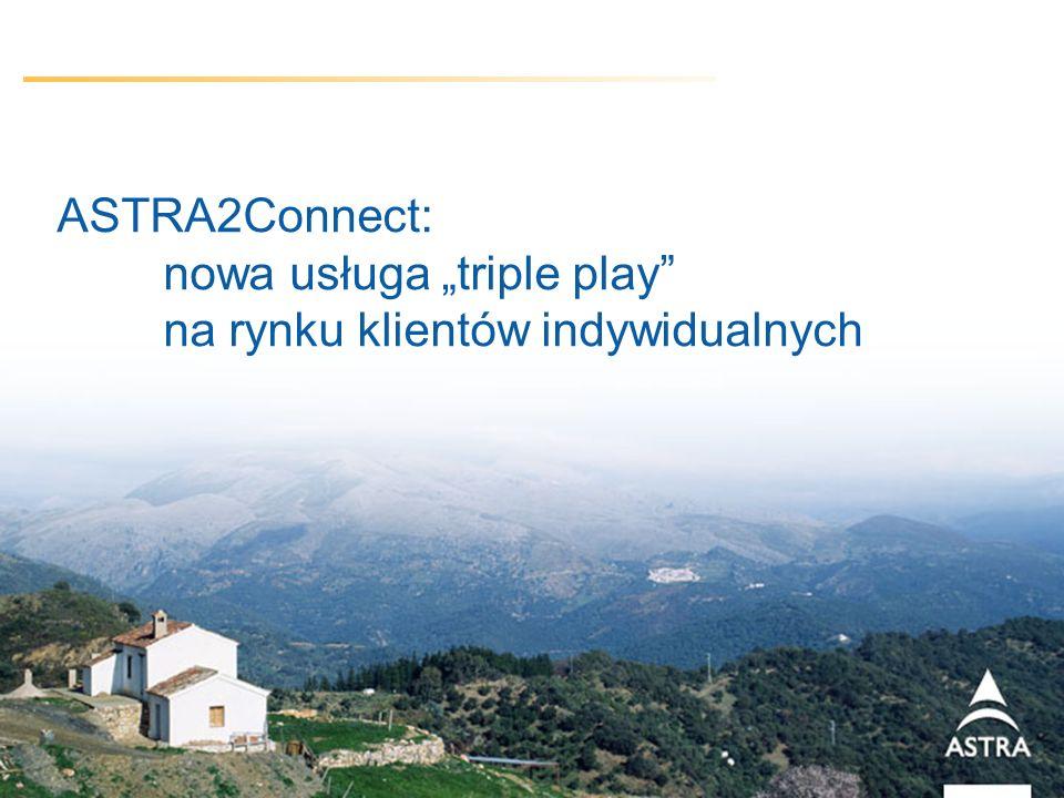 5 March, 2014 / Slide 6 ASTRA2Connect: nowa usługa triple play na rynku klientów indywidualnych