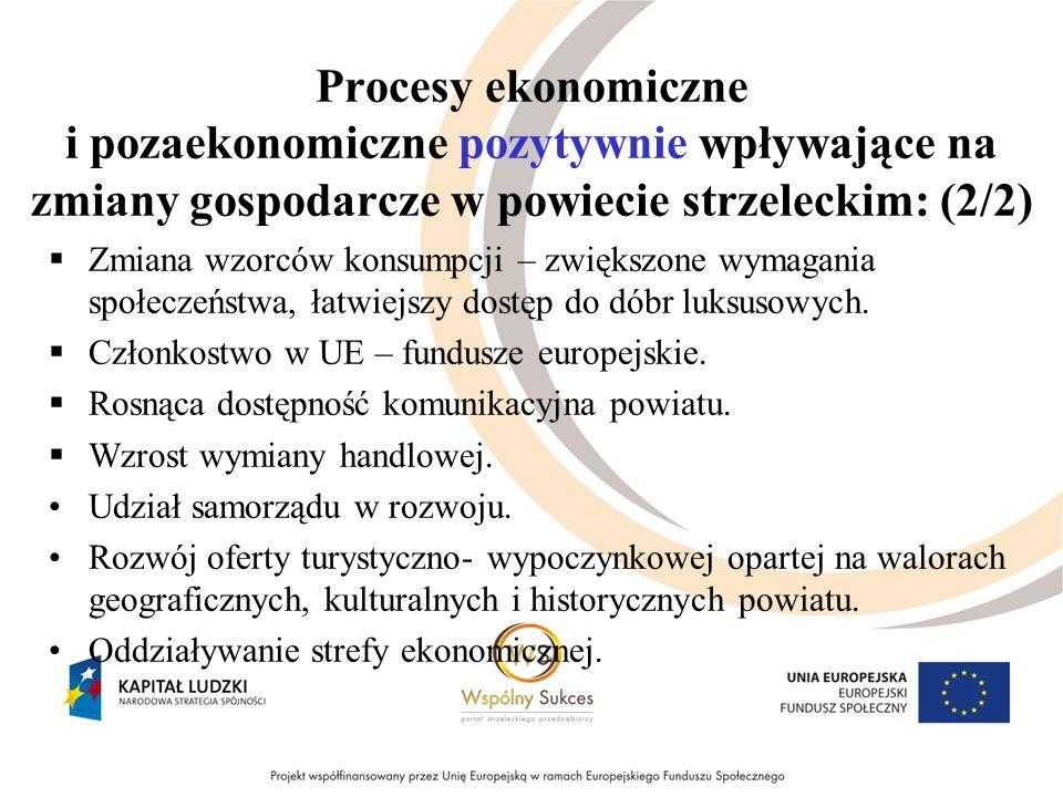 Procesy ekonomiczne i pozaekonomiczne pozytywnie wpływające na zmiany gospodarcze w powiecie strzeleckim: (2/2) Zmiana wzorców konsumpcji – zwiększone wymagania społeczeństwa, łatwiejszy dostęp do dóbr luksusowych.