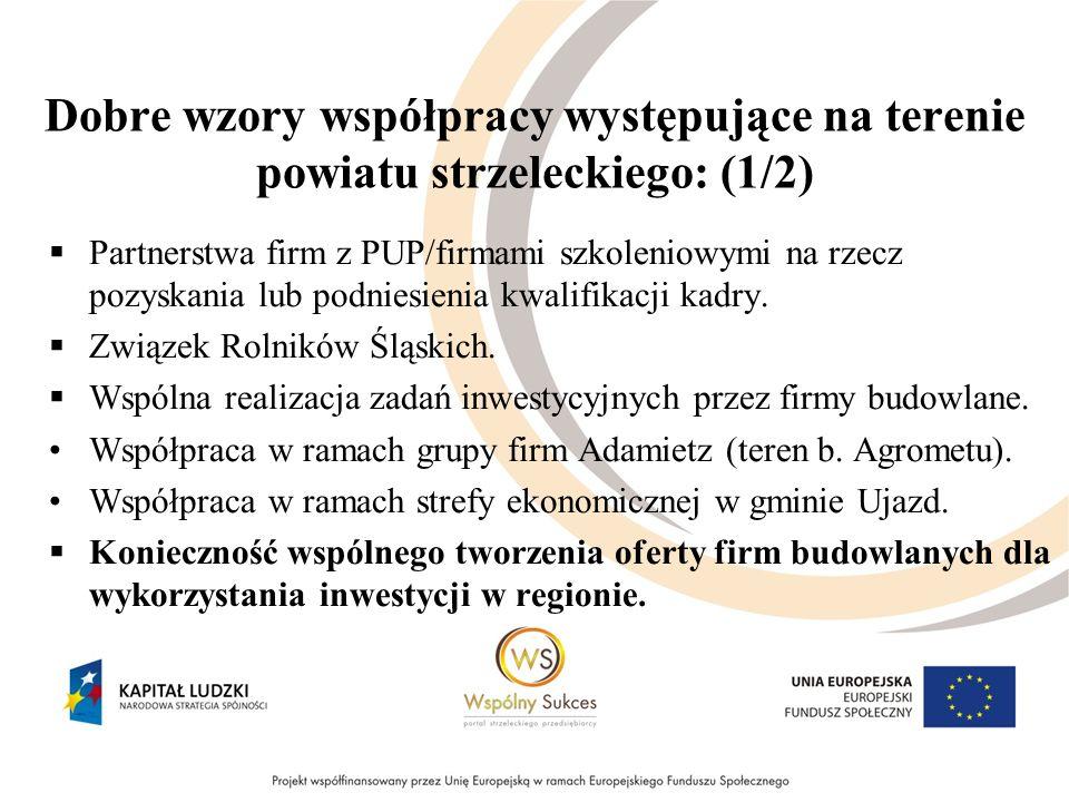 Dobre wzory współpracy występujące na terenie powiatu strzeleckiego: (1/2) Partnerstwa firm z PUP/firmami szkoleniowymi na rzecz pozyskania lub podnie