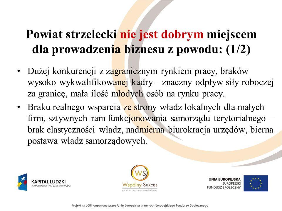 Dobra i usługi, jakich mieszkańcy powiatu strzeleckiego poszukują w otoczeniu: (1/2) Co jest poszukiwane w otoczeniu?Gdzie jest poszukiwane.