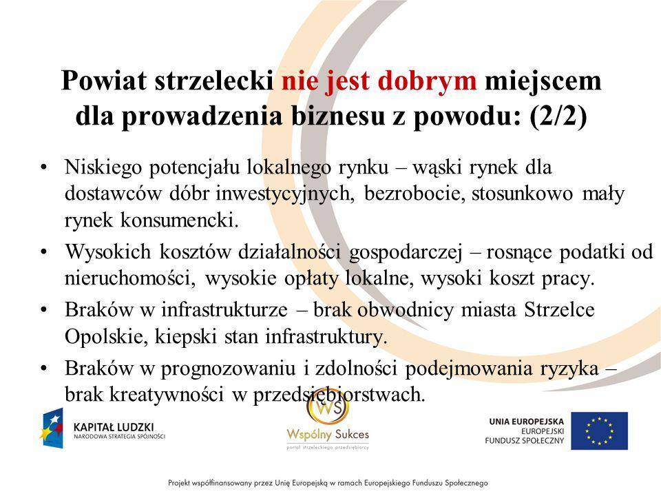 Dobra i usługi, jakich mieszkańcy powiatu strzeleckiego poszukują w otoczeniu: (2/2) Co jest poszukiwane w otoczeniu?Gdzie jest poszukiwane.