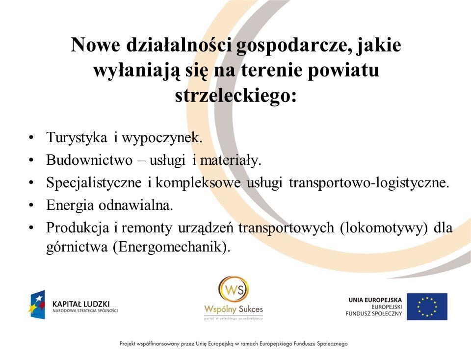 Nowe działalności gospodarcze, jakie wyłaniają się na terenie powiatu strzeleckiego: Turystyka i wypoczynek. Budownictwo – usługi i materiały. Specjal