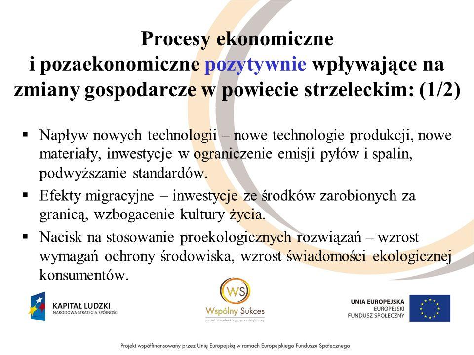 Procesy ekonomiczne i pozaekonomiczne pozytywnie wpływające na zmiany gospodarcze w powiecie strzeleckim: (1/2) Napływ nowych technologii – nowe technologie produkcji, nowe materiały, inwestycje w ograniczenie emisji pyłów i spalin, podwyższanie standardów.