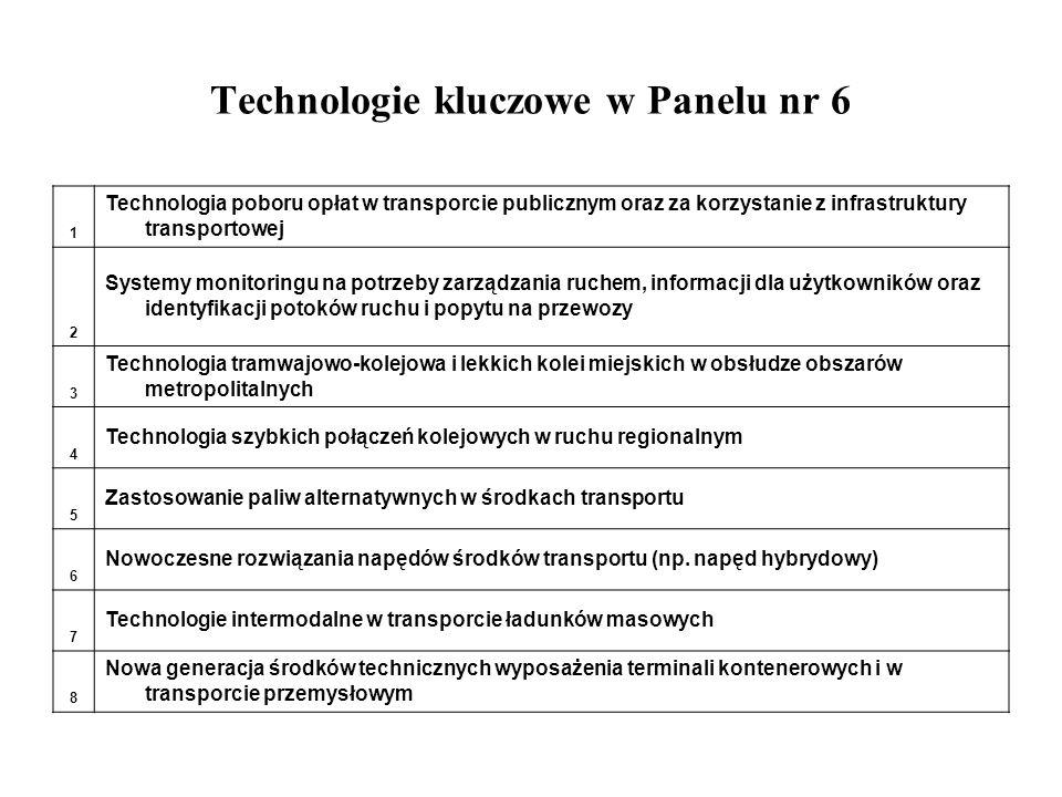 Technologie kluczowe w Panelu nr 6 1 Technologia poboru opłat w transporcie publicznym oraz za korzystanie z infrastruktury transportowej 2 Systemy mo