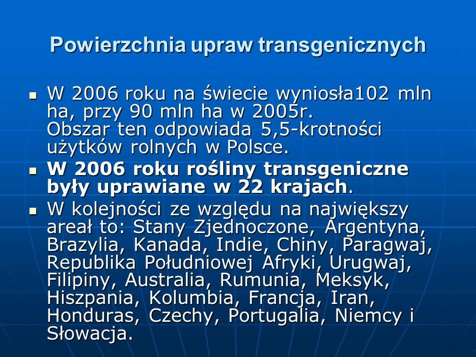 Powierzchnia upraw transgenicznych W 2006 roku na świecie wyniosła102 mln ha, przy 90 mln ha w 2005r.