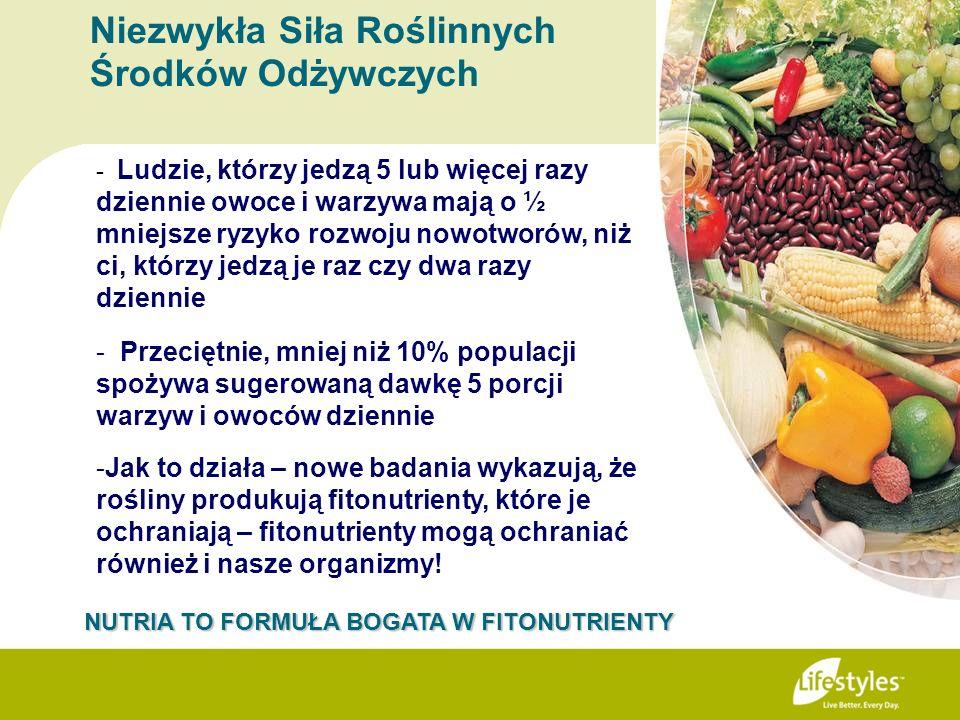 - Ludzie, którzy jedzą 5 lub więcej razy dziennie owoce i warzywa mają o ½ mniejsze ryzyko rozwoju nowotworów, niż ci, którzy jedzą je raz czy dwa raz