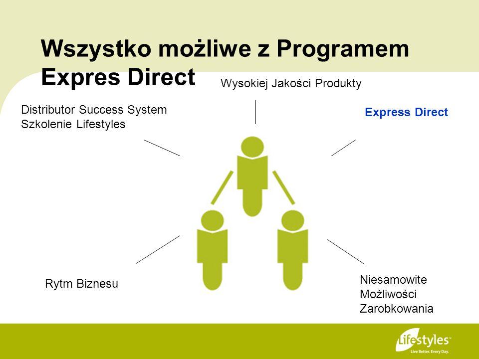 Wszystko możliwe z Programem Expres Direct Wysokiej Jakości Produkty Niesamowite Możliwości Zarobkowania Rytm Biznesu Distributor Success System Szkol