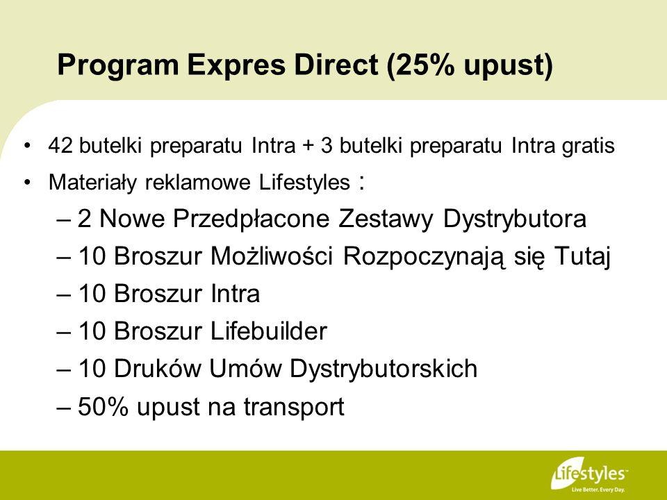 Program Expres Direct (25% upust) 42 butelki preparatu Intra + 3 butelki preparatu Intra gratis Materiały reklamowe Lifestyles : –2 Nowe Przedpłacone