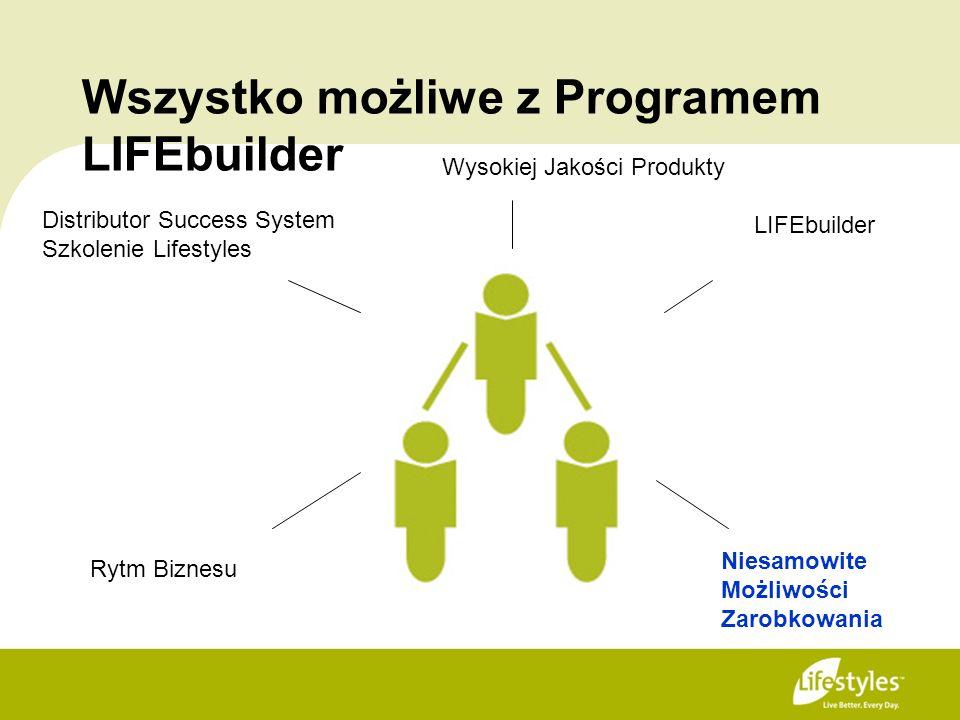 Wszystko możliwe z Programem LIFEbuilder Wysokiej Jakości Produkty Niesamowite Możliwości Zarobkowania Rytm Biznesu Distributor Success System Szkolen