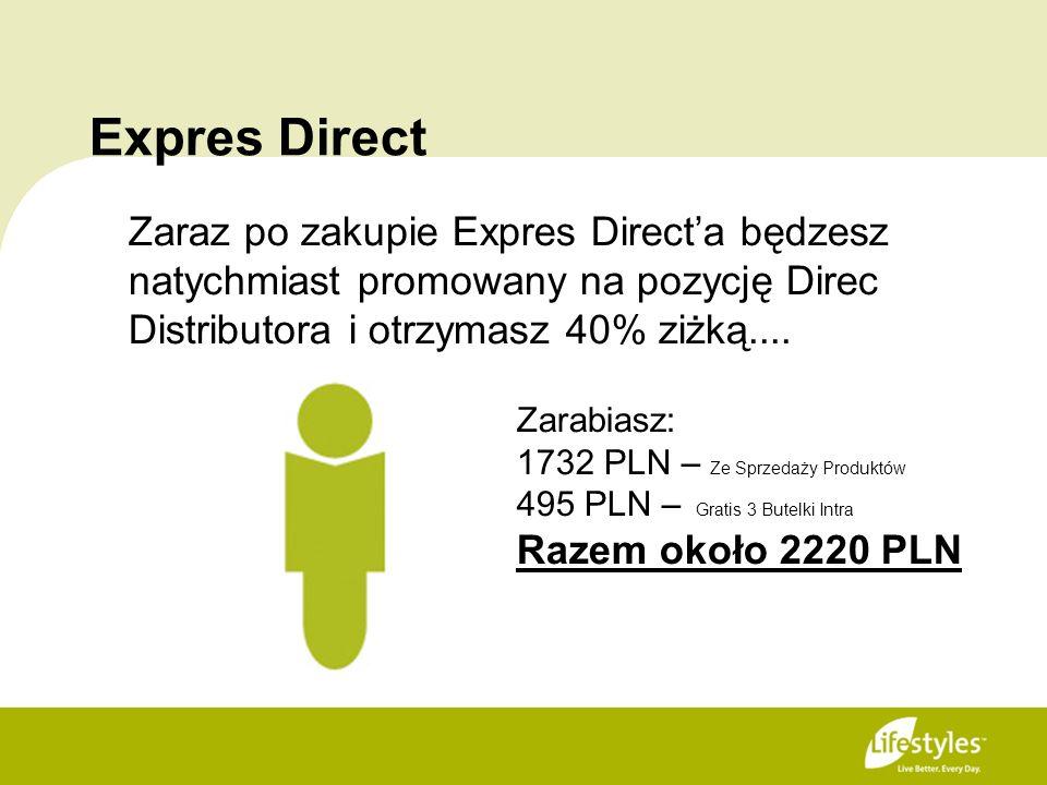 Expres Direct Zaraz po zakupie Expres Directa będzesz natychmiast promowany na pozycję Direc Distributora i otrzymasz 40% ziżką.... Zarabiasz: 1732 PL