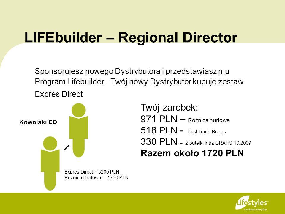 Expres Direct – 5200 PLN Różnica Hurtowa - 1730 PLN LIFEbuilder – Regional Director Sponsorujesz nowego Dystrybutora i przedstawiasz mu Program Lifebu