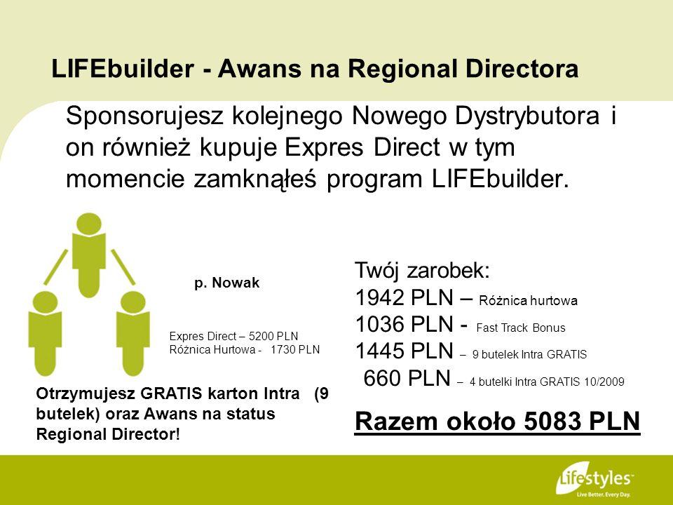 LIFEbuilder - Awans na Regional Directora Sponsorujesz kolejnego Nowego Dystrybutora i on również kupuje Expres Direct w tym momencie zamknąłeś progra