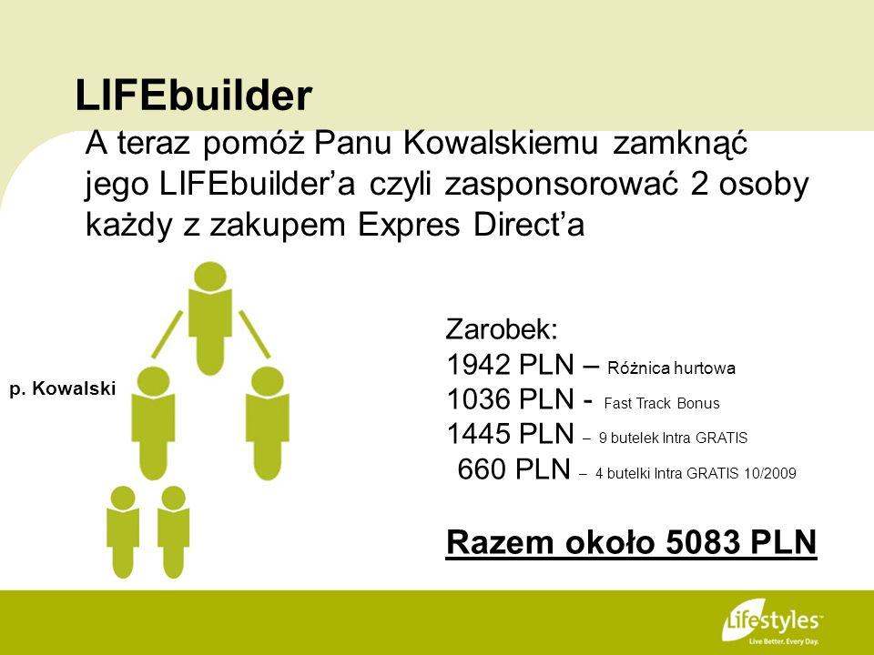 LIFEbuilder A teraz pomóż Panu Kowalskiemu zamknąć jego LIFEbuildera czyli zasponsorować 2 osoby każdy z zakupem Expres Directa Zarobek: 1942 PLN – Ró