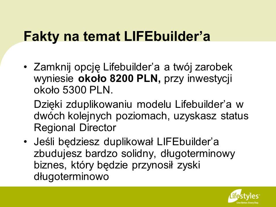 Fakty na temat LIFEbuildera Zamknij opcję Lifebuildera a twój zarobek wyniesie około 8200 PLN, przy inwestycji około 5300 PLN. Dzięki zduplikowaniu mo