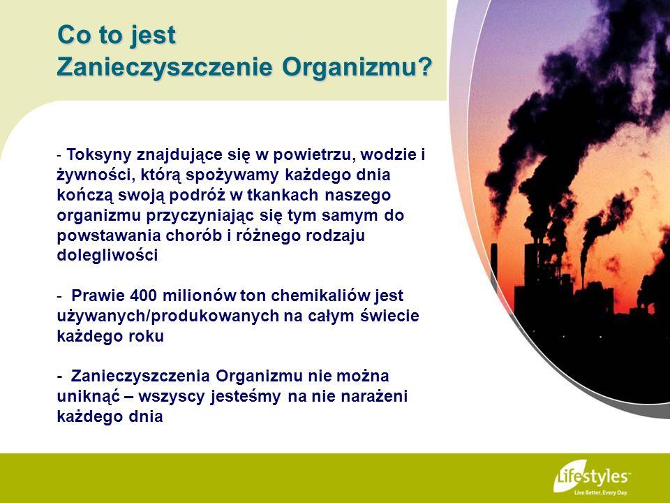 Co to jest Zanieczyszczenie Organizmu? - Toksyny znajdujące się w powietrzu, wodzie i żywności, którą spożywamy każdego dnia kończą swoją podróż w tka