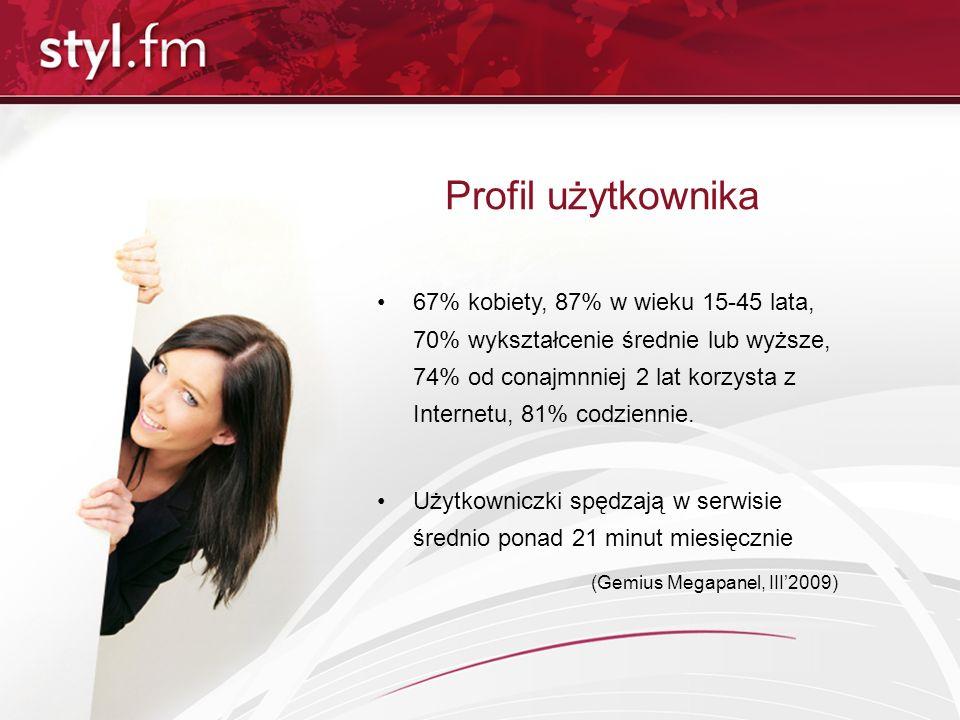 Serwisy Grupy Styl.fm