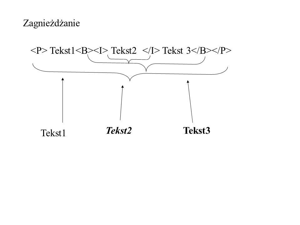 Zagnieżdżanie Tekst1 Tekst2 Tekst 3 Tekst1 Tekst2Tekst3