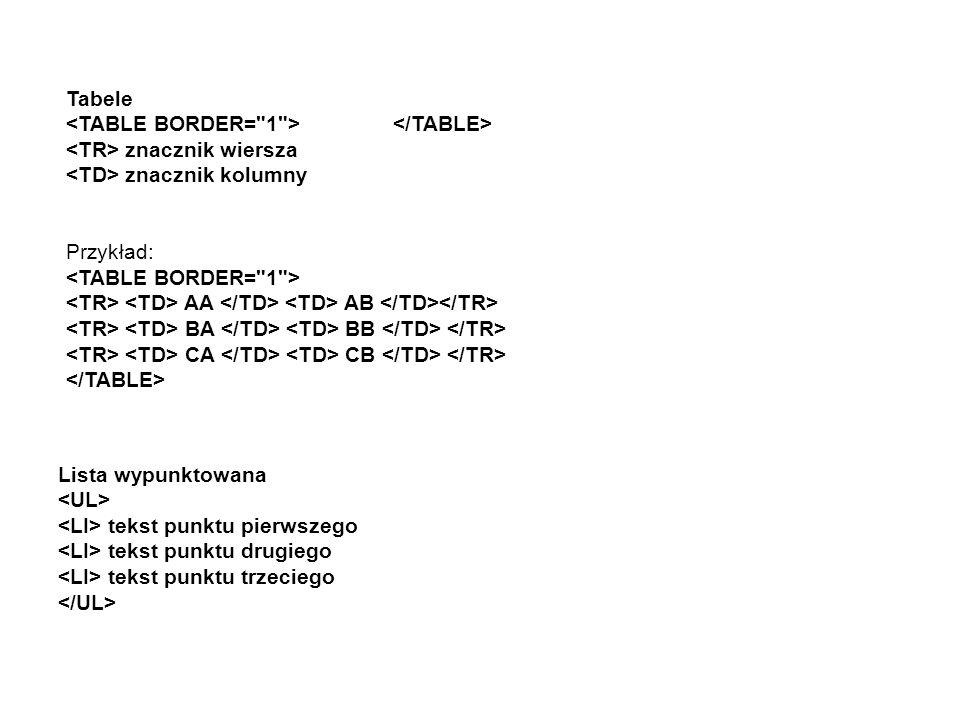 Tabele znacznik wiersza znacznik kolumny Przykład: AA AB BA BB CA CB Lista wypunktowana tekst punktu pierwszego tekst punktu drugiego tekst punktu trz