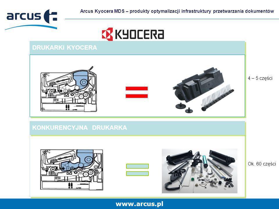 www.arcus.pl Arcus Kyocera MDS – produkty optymalizacji infrastruktury przetwarzania dokumentów KONKURENCYJNA DRUKARKA DRUKARKI KYOCERA 4 – 5 części O