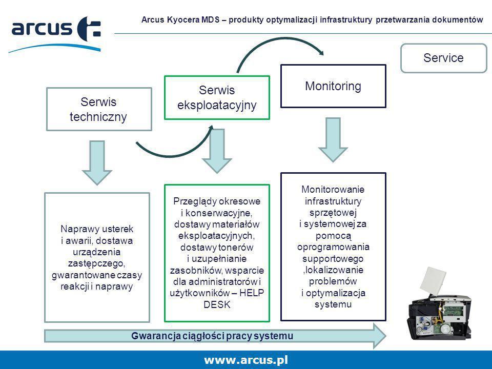 www.arcus.pl Arcus Kyocera MDS – produkty optymalizacji infrastruktury przetwarzania dokumentów Arcus Kyocera MDS – pakiet produktów do optymalizacji systemu produkcji dokumentów Urządzenia wielofunkcyjne, drukarki, urządzenia do korespondencji HardwareServiceSoftwareFinance Pakiet usług serwisowych i wsparcia technicznego dostosowany do wymagań użytkownika Oprogramowanie do zarządzania kosztami, monitoringu urządzeń oraz optymalizacji obiegu dokumentów Szeroka gama form finansowania inwestycji w zależności od potrzeb użytkownika