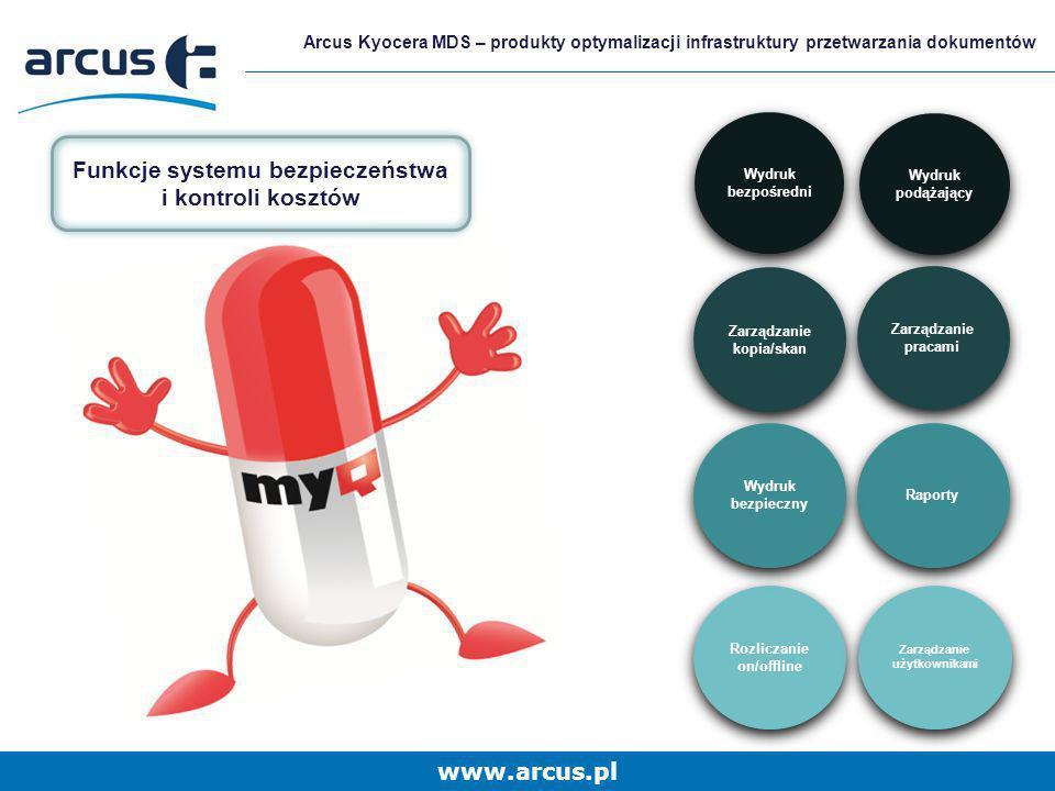 www.arcus.pl Arcus Kyocera MDS – produkty optymalizacji infrastruktury przetwarzania dokumentów Wydruk podążający Wydruk bezpośredni Rozliczanie on/of