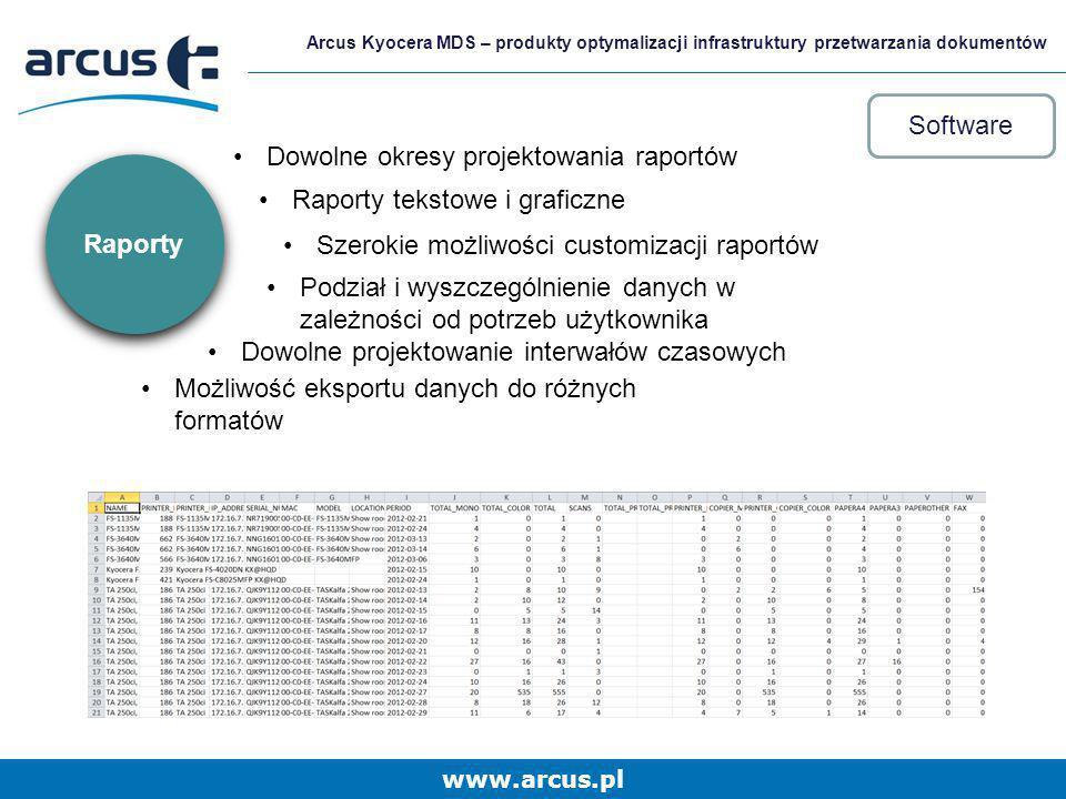 www.arcus.pl Arcus Kyocera MDS – produkty optymalizacji infrastruktury przetwarzania dokumentów Software Raporty Dowolne okresy projektowania raportów