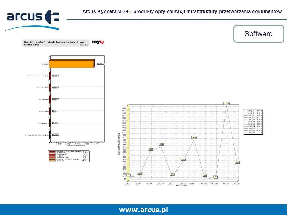 www.arcus.pl Arcus Kyocera MDS – produkty optymalizacji infrastruktury przetwarzania dokumentów Software