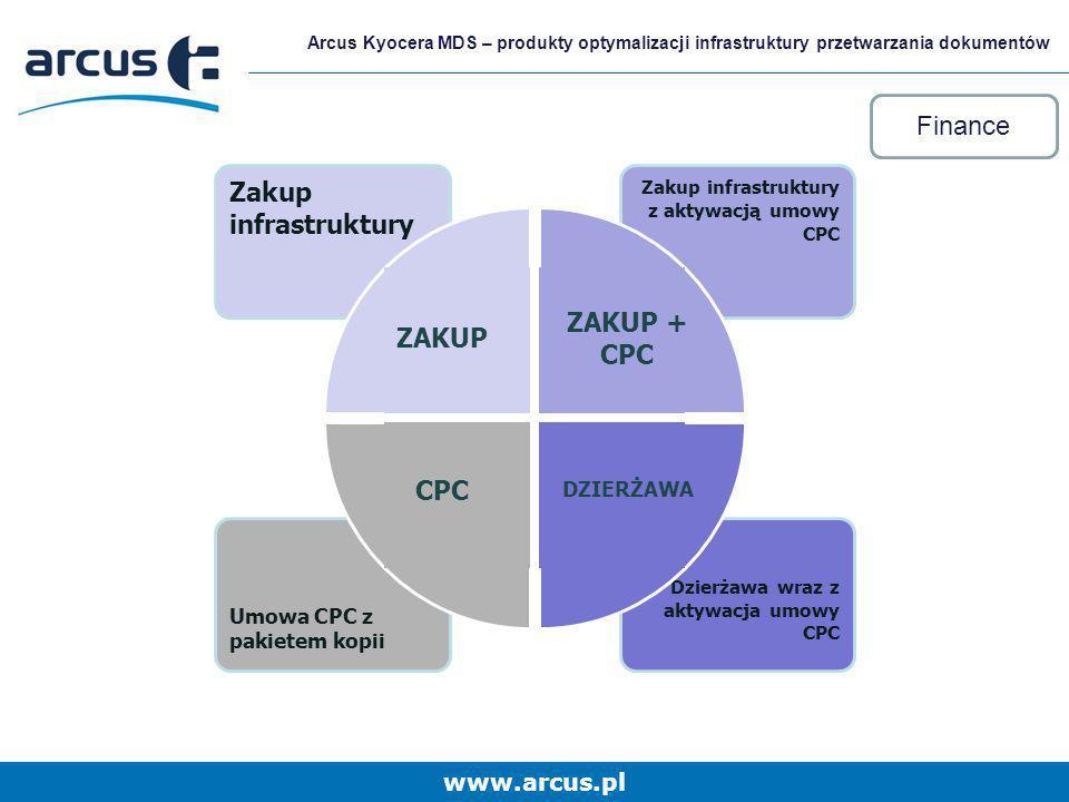 www.arcus.pl Arcus Kyocera MDS – produkty optymalizacji infrastruktury przetwarzania dokumentów Finance Dzierżawa wraz z aktywacja umowy CPC Umowa CPC