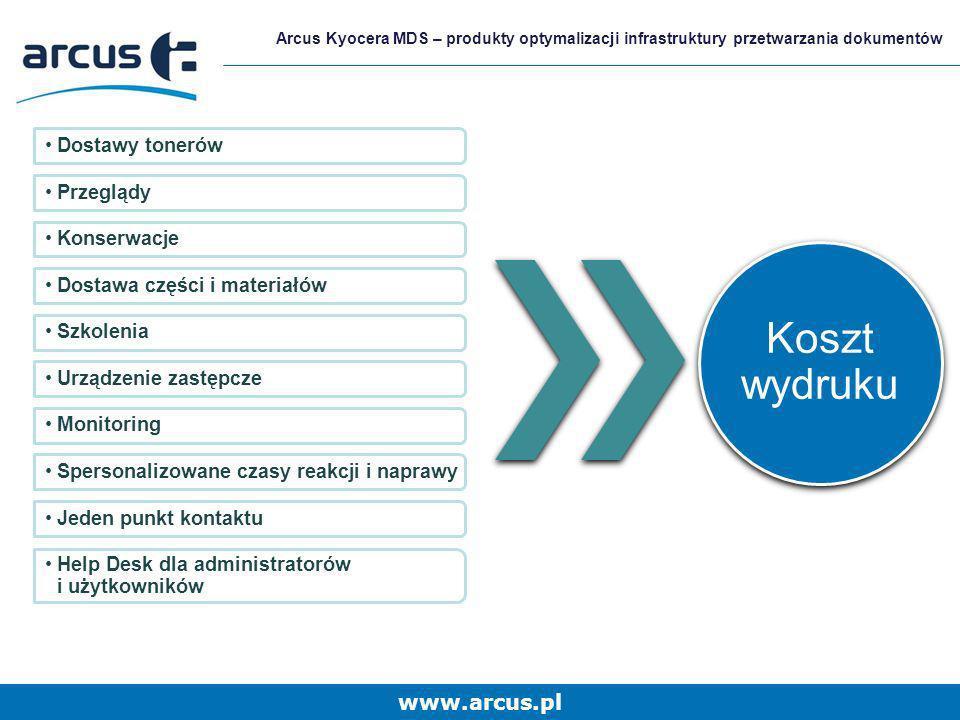 www.arcus.pl Dostawy tonerów Przeglądy Konserwacje Dostawa części i materiałów Szkolenia Urządzenie zastępcze MonitoringSpersonalizowane czasy reakcji