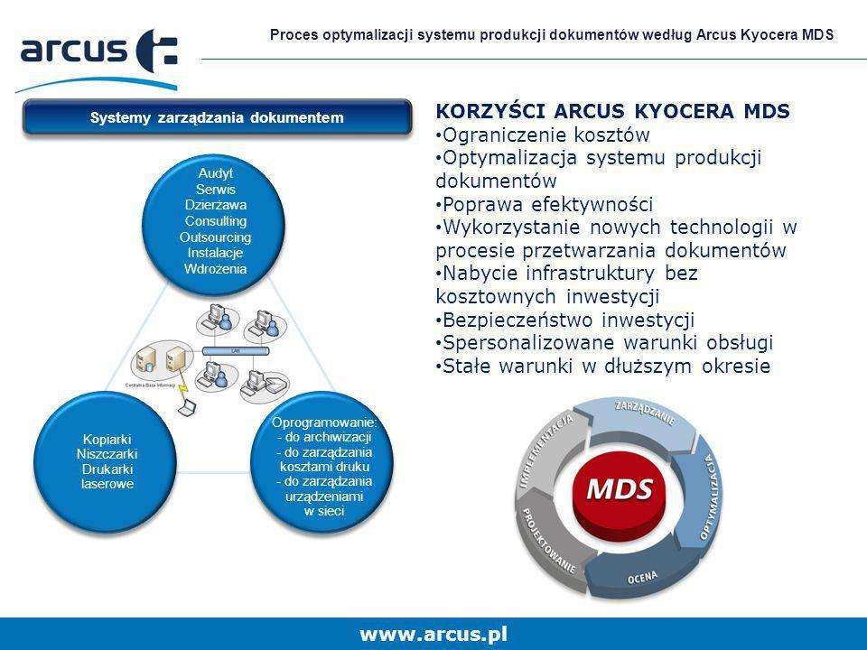 www.arcus.pl Dotychczasowe doświadczenie i zrealizowane wdrożenia Arcus Kyocera MDS – zintegrowana platforma zarządzania dokumentem W kategorii Rozwiązanie Gazeta Bankowa Nagroda – Revolution 2012 Retail Technology Days 2012 ECP Media